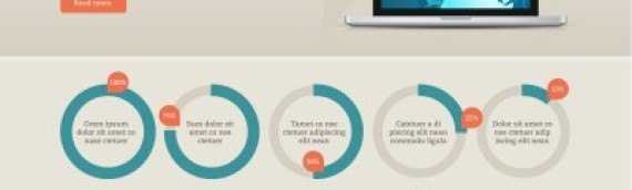 עיצוב ובניית אתרים – האם העסק שלכם מיוצג היטב ברשת?